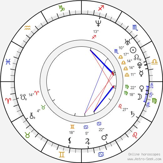Travis Bowen birth chart, biography, wikipedia 2018, 2019