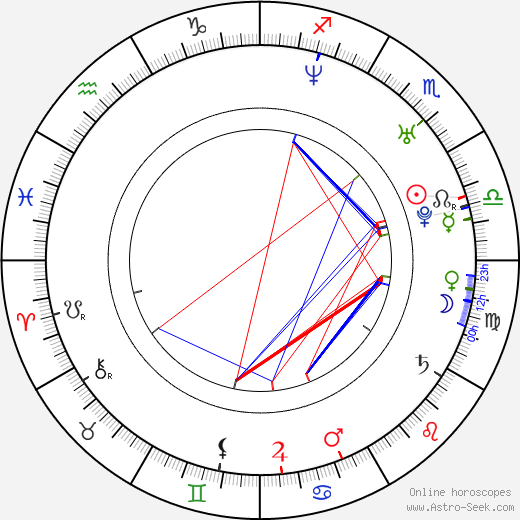 Travis Bowen astro natal birth chart, Travis Bowen horoscope, astrology