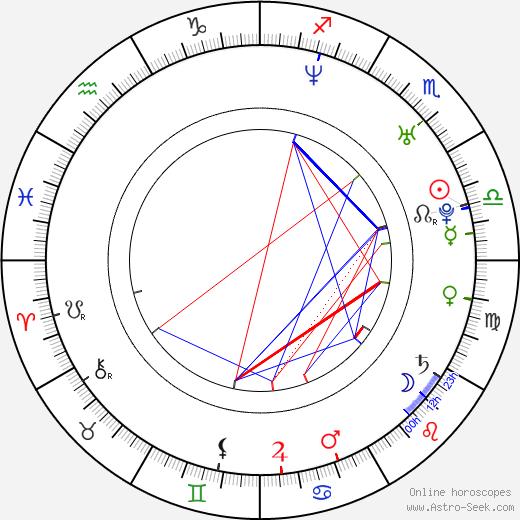 Travis Wester birth chart, Travis Wester astro natal horoscope, astrology