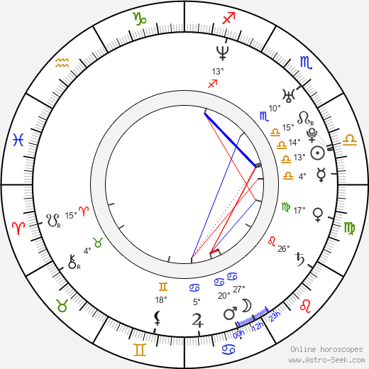 Wes Ramsey birth chart, biography, wikipedia 2018, 2019
