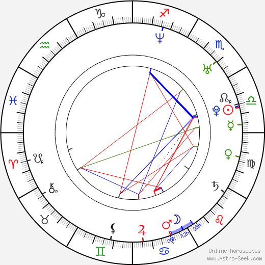 Wes Ramsey astro natal birth chart, Wes Ramsey horoscope, astrology