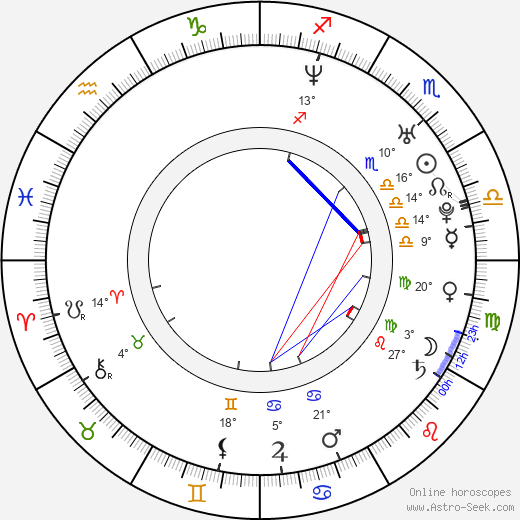 Yegor Beroyev birth chart, biography, wikipedia 2019, 2020