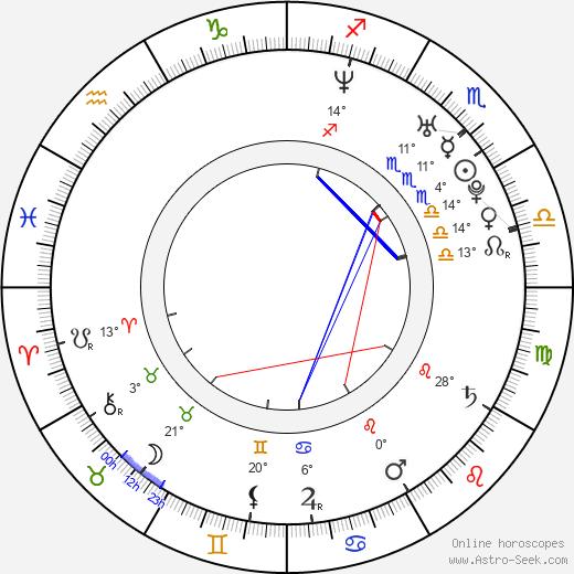 Zoie Palmer birth chart, biography, wikipedia 2020, 2021