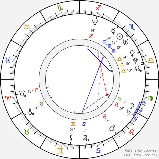 Aaron Turner birth chart, biography, wikipedia 2018, 2019