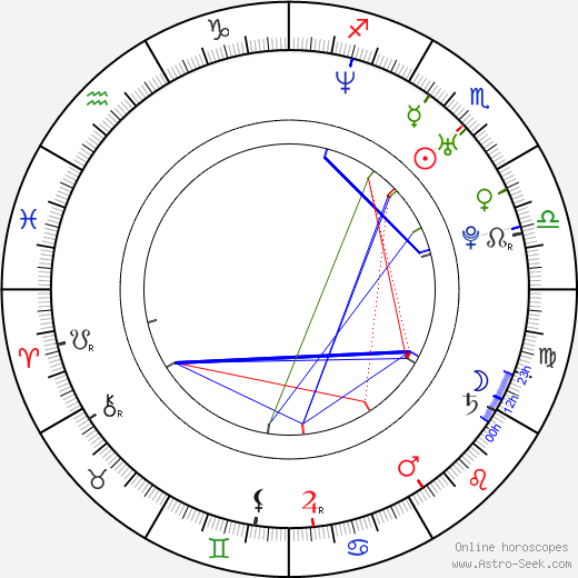 Aaron Turner astro natal birth chart, Aaron Turner horoscope, astrology