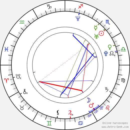 Adam Faraizl birth chart, Adam Faraizl astro natal horoscope, astrology