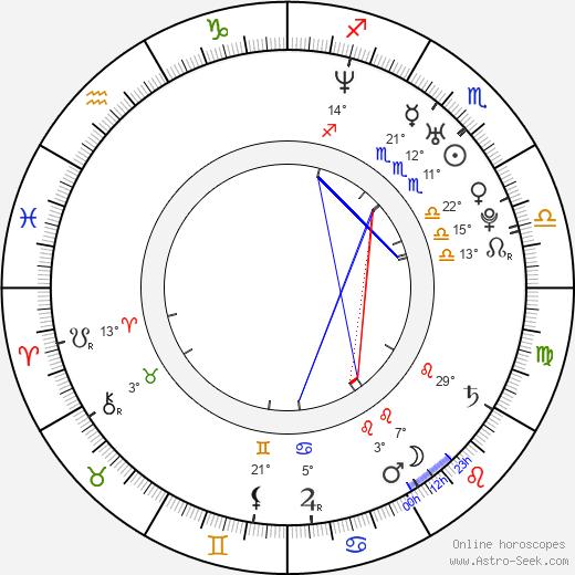 Aria Giovanni birth chart, biography, wikipedia 2020, 2021
