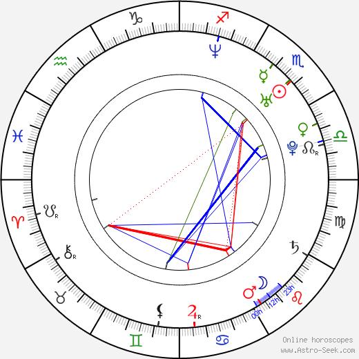 Aria Giovanni birth chart, Aria Giovanni astro natal horoscope, astrology