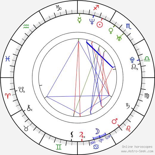Beatrice Rosen astro natal birth chart, Beatrice Rosen horoscope, astrology