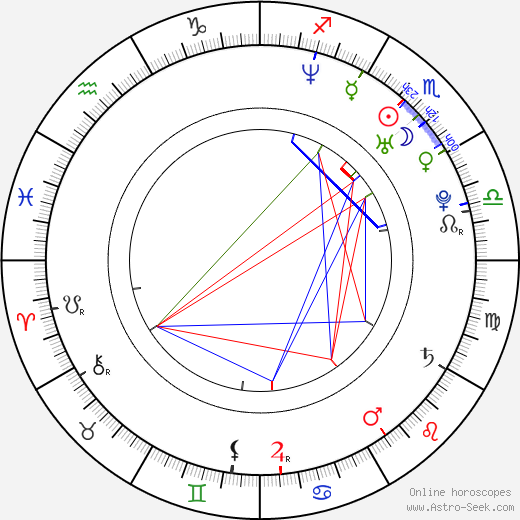 Brittany Murphy astro natal birth chart, Brittany Murphy horoscope, astrology