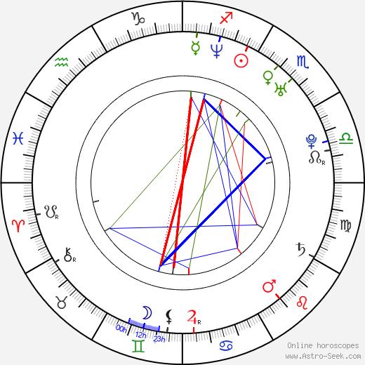 Camille McDonald tema natale, oroscopo, Camille McDonald oroscopi gratuiti, astrologia