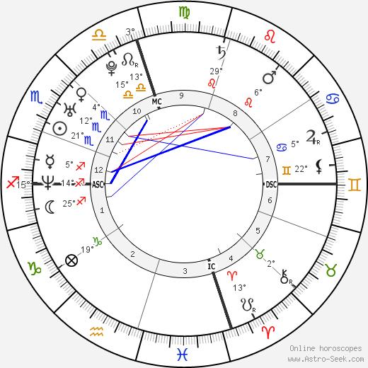 Cass McCombs birth chart, biography, wikipedia 2018, 2019