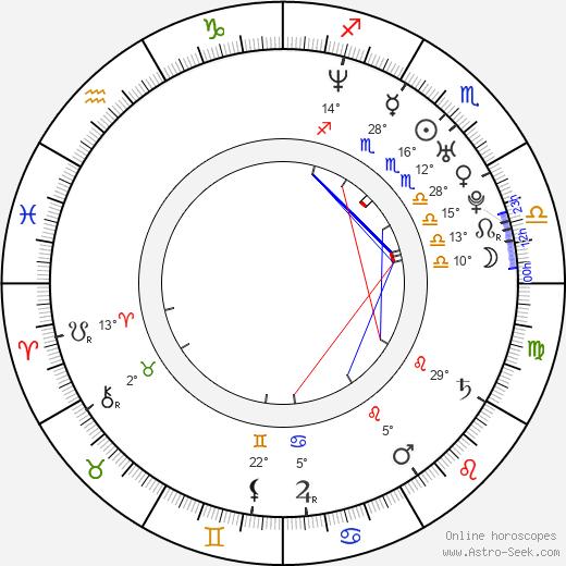 Claudia Moreno birth chart, biography, wikipedia 2020, 2021