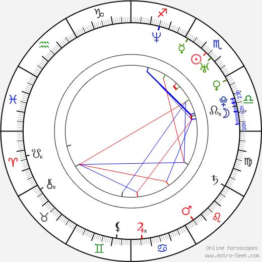 Claudia Moreno birth chart, Claudia Moreno astro natal horoscope, astrology