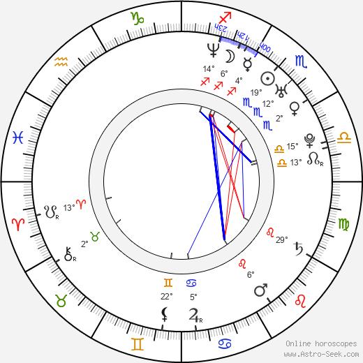 Dalene Kurtis birth chart, biography, wikipedia 2019, 2020
