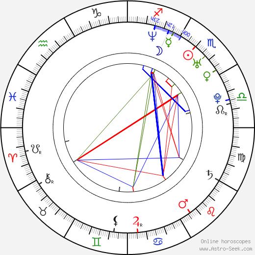 Dalene Kurtis astro natal birth chart, Dalene Kurtis horoscope, astrology