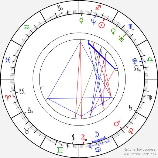 Daniel Calveti tema natale, oroscopo, Daniel Calveti oroscopi gratuiti, astrologia