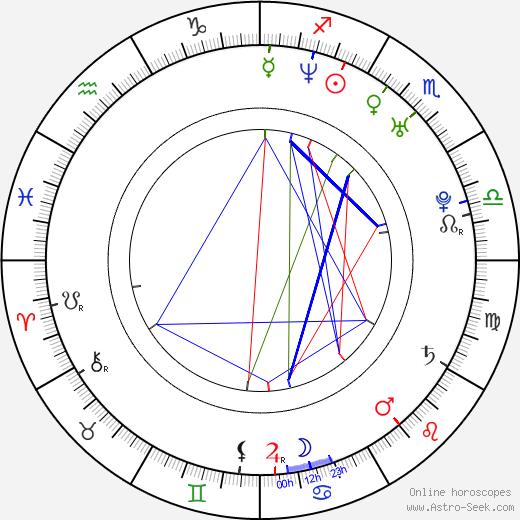 Dong Mi Shin astro natal birth chart, Dong Mi Shin horoscope, astrology