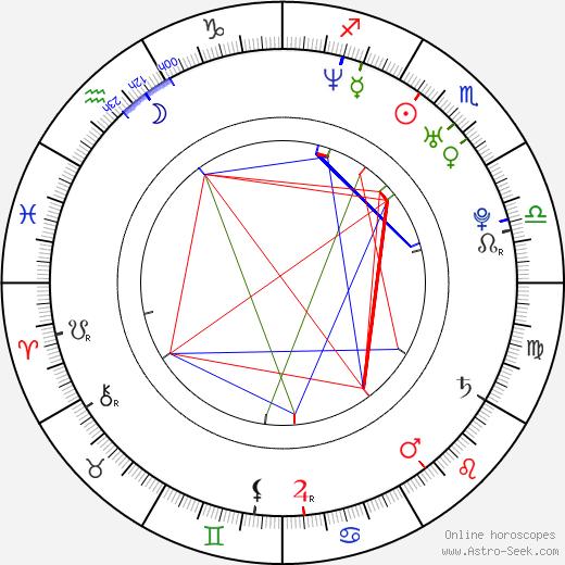 Gigi Edgley astro natal birth chart, Gigi Edgley horoscope, astrology