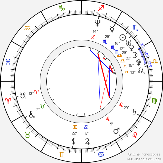 Jan Müller birth chart, biography, wikipedia 2019, 2020