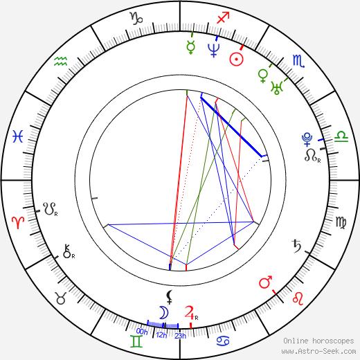 Jani Toivola astro natal birth chart, Jani Toivola horoscope, astrology