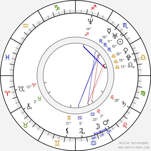 Jason Cerbone birth chart, biography, wikipedia 2020, 2021