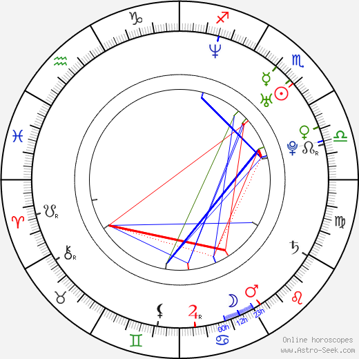 Jason Cerbone birth chart, Jason Cerbone astro natal horoscope, astrology