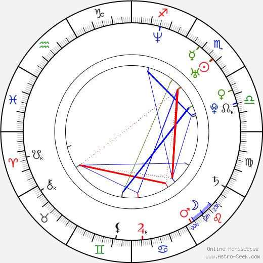 Ji-seob So день рождения гороскоп, Ji-seob So Натальная карта онлайн