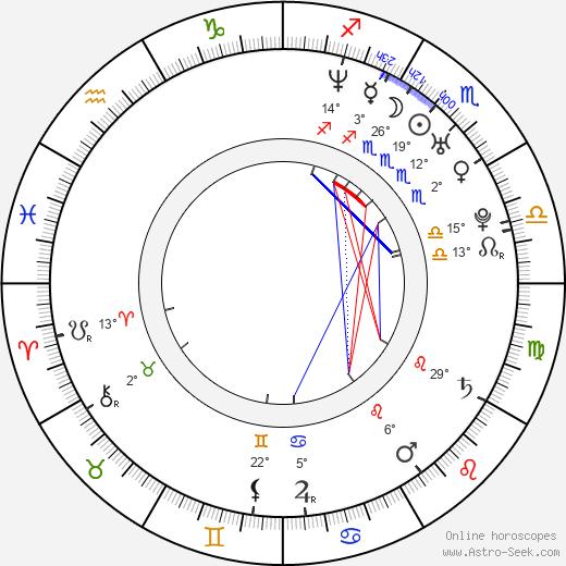 Jill McCormick birth chart, biography, wikipedia 2020, 2021