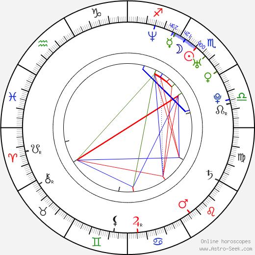 Jill McCormick birth chart, Jill McCormick astro natal horoscope, astrology