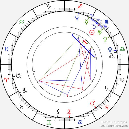 Kwang-Hyun Park tema natale, oroscopo, Kwang-Hyun Park oroscopi gratuiti, astrologia