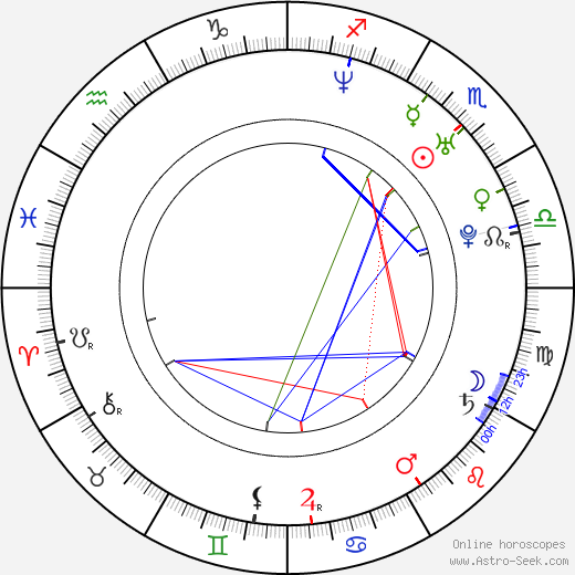 Kylah Kim birth chart, Kylah Kim astro natal horoscope, astrology