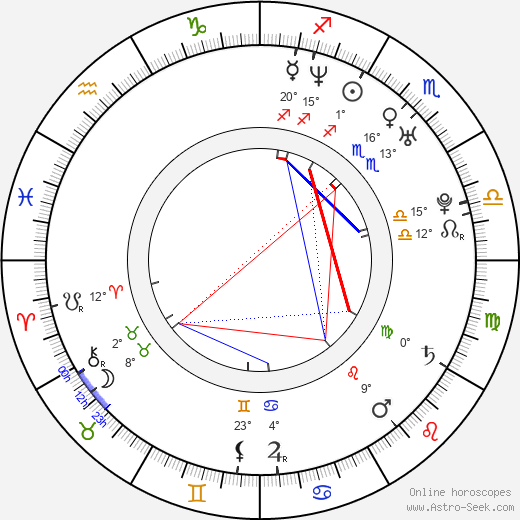 Lateef Crowder birth chart, biography, wikipedia 2019, 2020