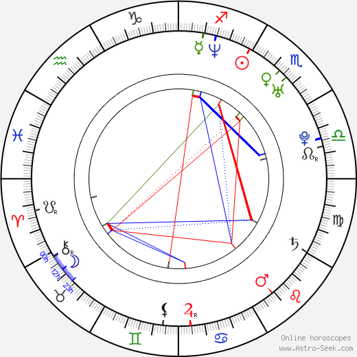 Lateef Crowder astro natal birth chart, Lateef Crowder horoscope, astrology