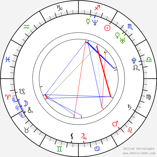 Luciana Rigueira astro natal birth chart, Luciana Rigueira horoscope, astrology