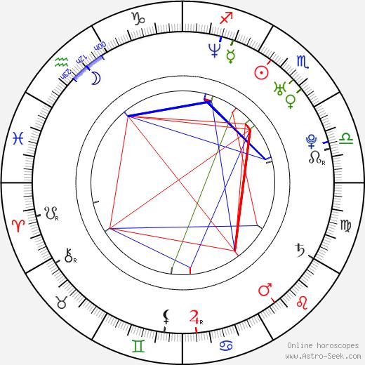 Mauricio Ochmann tema natale, oroscopo, Mauricio Ochmann oroscopi gratuiti, astrologia