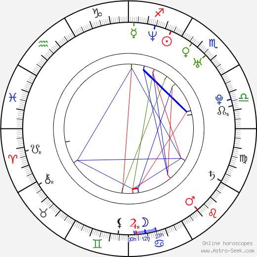 Michal Sinnott astro natal birth chart, Michal Sinnott horoscope, astrology