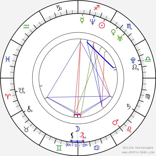 Мика Тэн Mika Tan день рождения гороскоп, Mika Tan Натальная карта онлайн