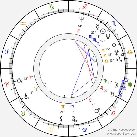 Padraic Delaney birth chart, biography, wikipedia 2019, 2020