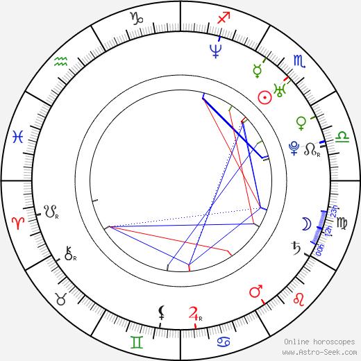 Padraic Delaney astro natal birth chart, Padraic Delaney horoscope, astrology