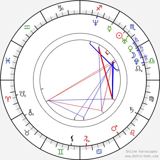 Patrick Michael Strange birth chart, Patrick Michael Strange astro natal horoscope, astrology