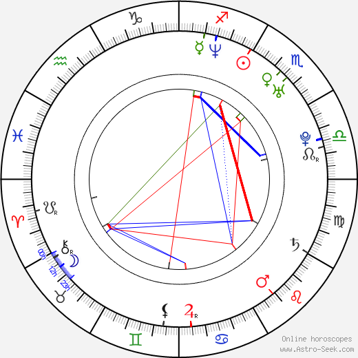 Pawel Podgórski tema natale, oroscopo, Pawel Podgórski oroscopi gratuiti, astrologia