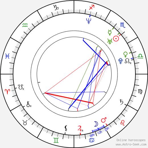 Рэнди Харрисон Randy Harrison день рождения гороскоп, Randy Harrison Натальная карта онлайн