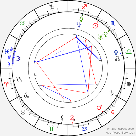 Reid Scott astro natal birth chart, Reid Scott horoscope, astrology
