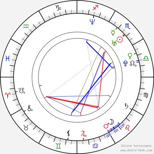 Rossana Fernández Maldonado birth chart, Rossana Fernández Maldonado astro natal horoscope, astrology