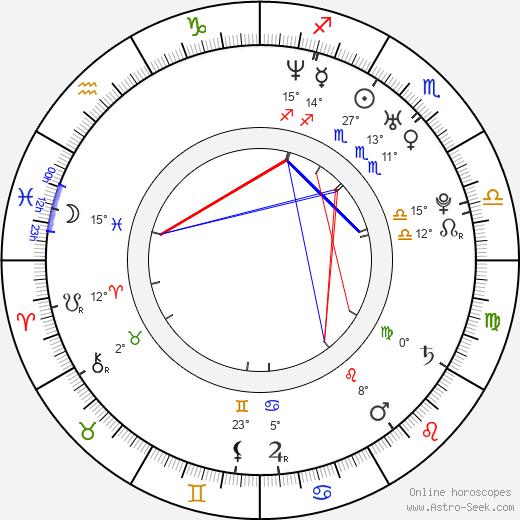 Samuela Sardo birth chart, biography, wikipedia 2020, 2021