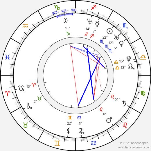 Sarah Jay birth chart, biography, wikipedia 2020, 2021