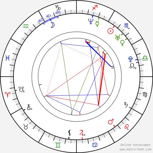 Sean Murray день рождения гороскоп, Sean Murray Натальная карта онлайн
