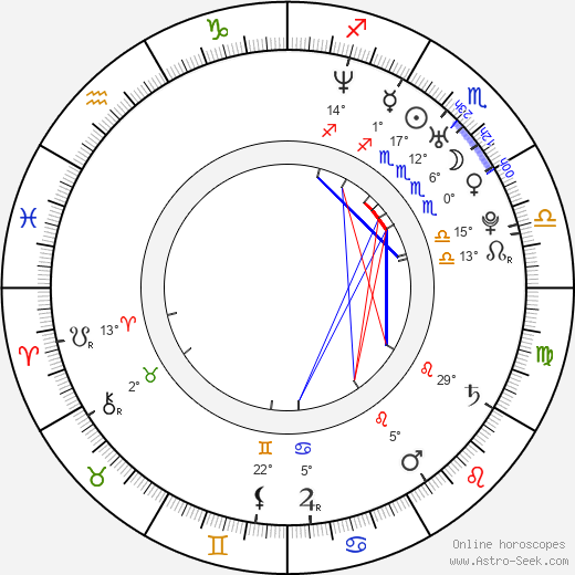Stephanie Berger birth chart, biography, wikipedia 2017, 2018