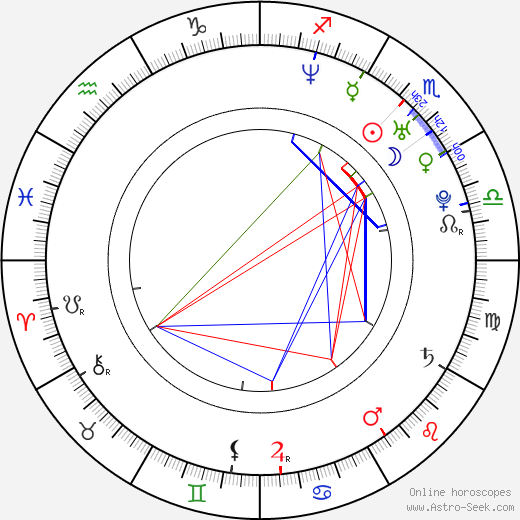 Stephanie Berger birth chart, Stephanie Berger astro natal horoscope, astrology